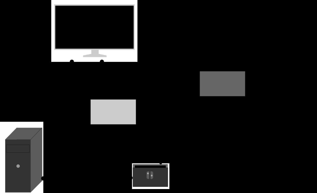 最終的な接続図